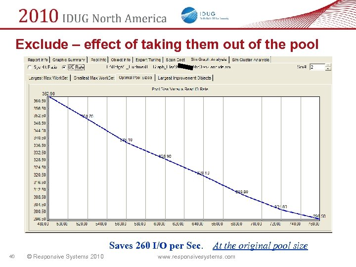 Exclude – effect of taking them out of the pool Saves 260 I/O per