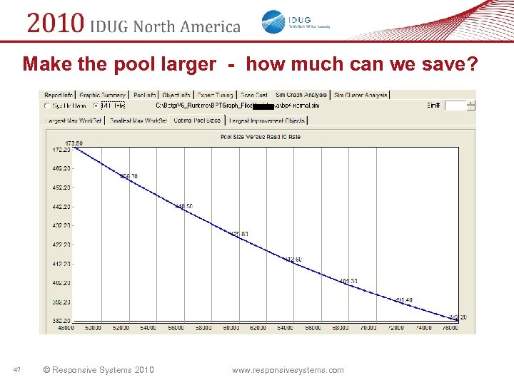 Make the pool larger - how much can we save? 47 © Responsive Systems