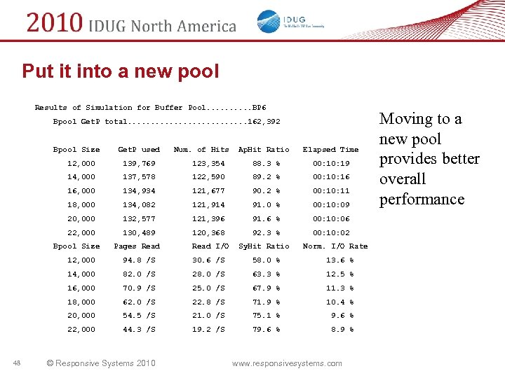 Put it into a new pool Results of Simulation for Buffer Pool. . BP