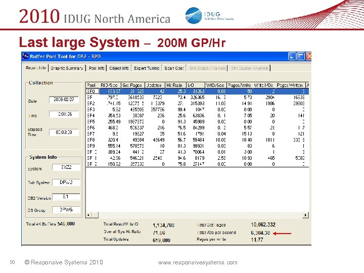 Last large System – 200 M GP/Hr 50 © Responsive Systems 2010 www. responsivesystems.
