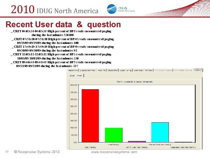 Recent User data & question _ CRIT 04: 03: 38 -04: 03: 38 High