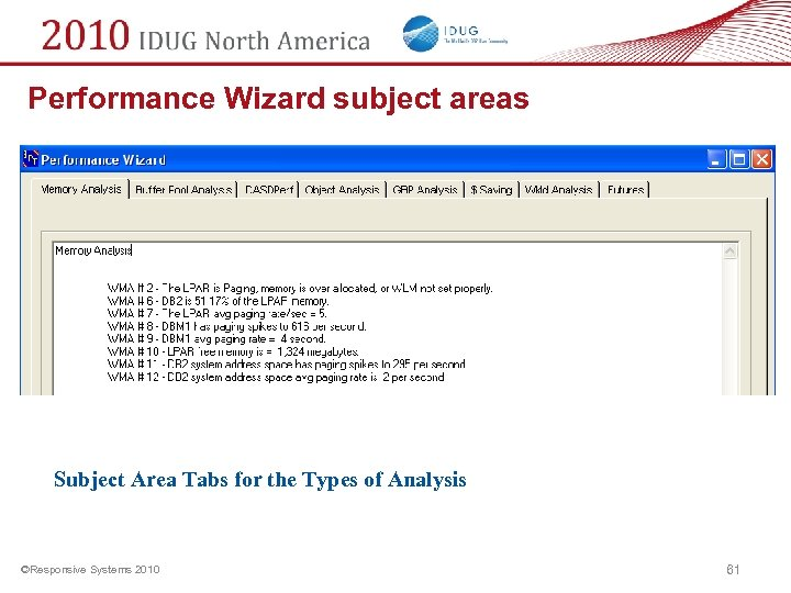 Performance Wizard subject areas Subject Area Tabs for the Types of Analysis ©Responsive Systems