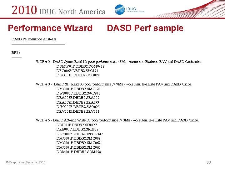Performance Wizard DASD Perf sample DASD Performance Analysis ---------------------BP 2 : ------- WDP #
