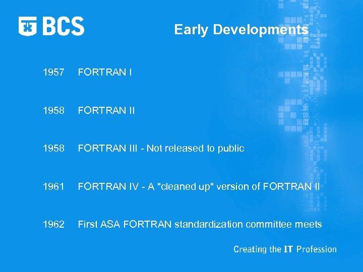 Early Developments 1957 FORTRAN I 1958 FORTRAN III - Not released to public 1961