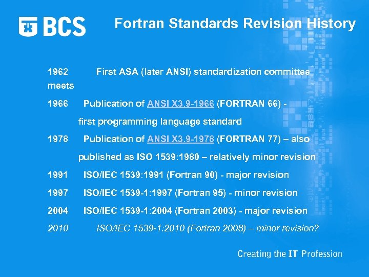 Fortran Standards Revision History 1962 meets 1966 First ASA (later ANSI) standardization committee Publication