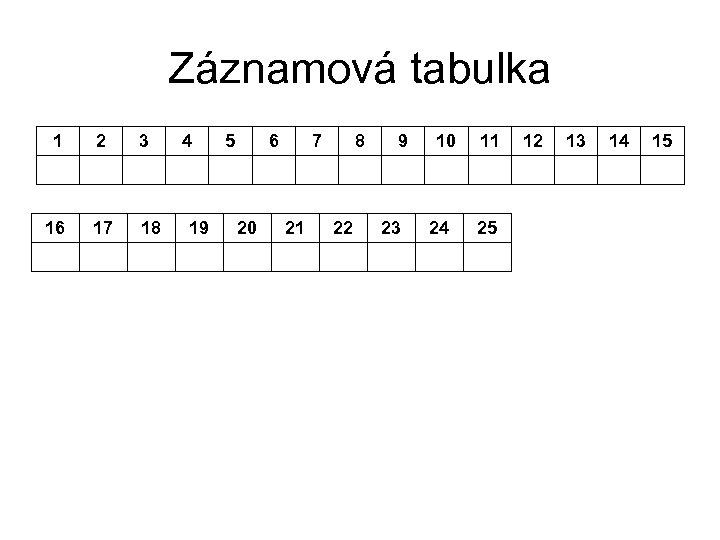 Záznamová tabulka 1 2 3 16 17 18 4 19 5 6 20 7
