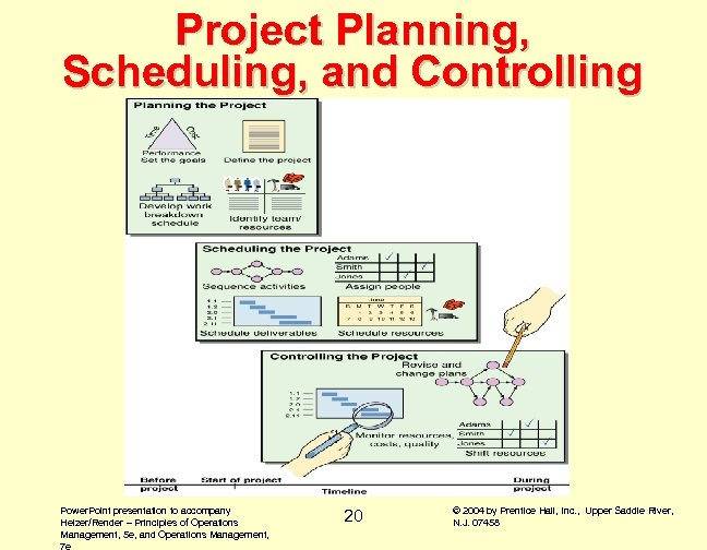 Project Planning, Scheduling, and Controlling Power. Point presentation to accompany Heizer/Render – Principles of