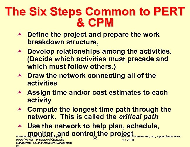 The Six Steps Common to PERT & CPM © Define the project and prepare