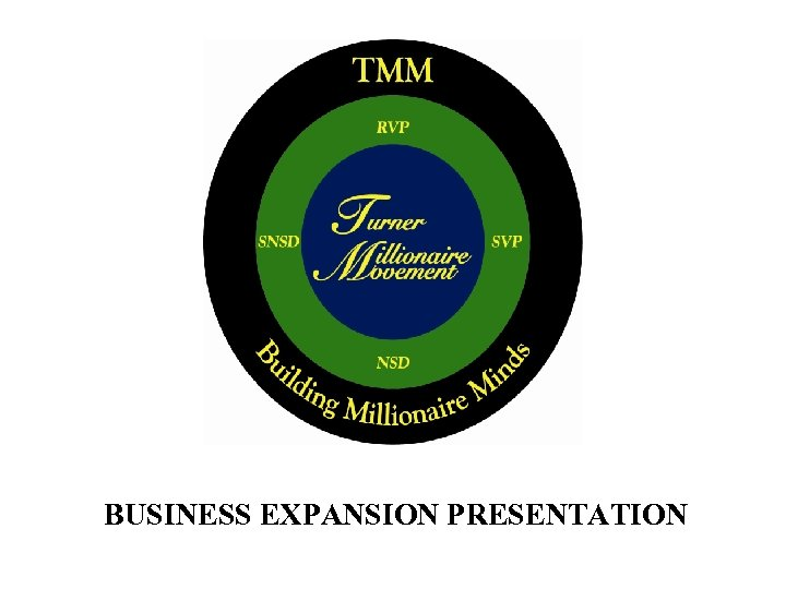 BUSINESS EXPANSION PRESENTATION