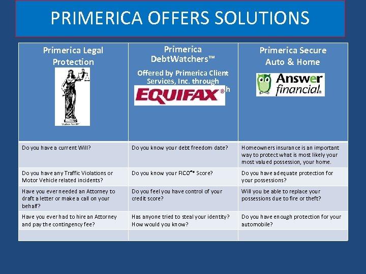 PRIMERICA OFFERS SOLUTIONS Primerica Legal Protection Primerica Debt. Watchers™ Primerica Secure Auto & Home