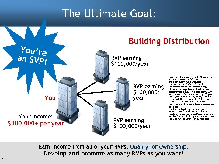 The Ultimate Goal: You're an SVP! Your Income: $300, 000+ per year Building Distribution