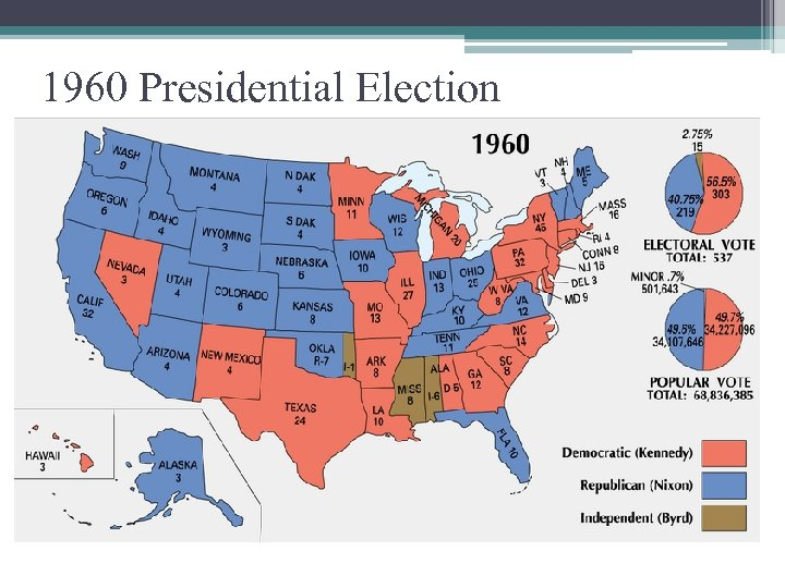 1960 Presidential Election