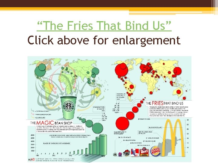 """The Fries That Bind Us"" Click above for enlargement"