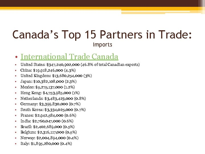 Canada's Top 15 Partners in Trade: Imports • International Trade Canada • • •