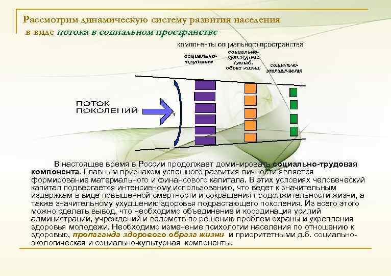 Рассмотрим динамическую систему развития населения в виде потока в социальном пространстве В настоящее время