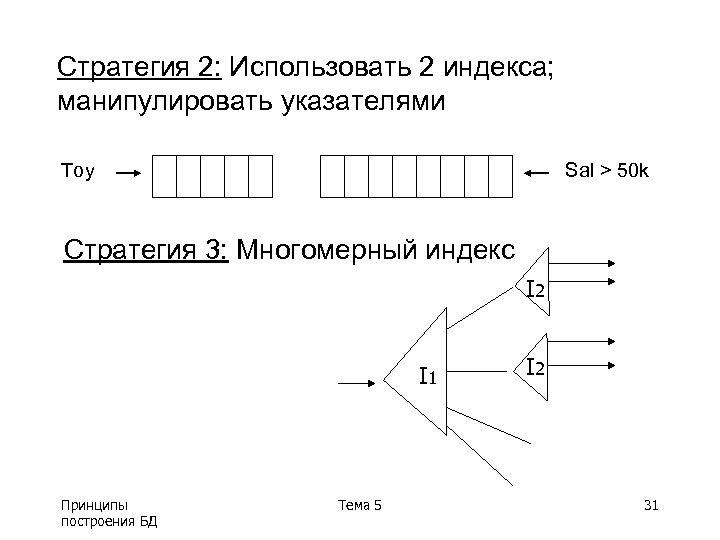 Стратегия 2: Использовать 2 индекса; манипулировать указателями Toy Sal > 50 k Стратегия 3: