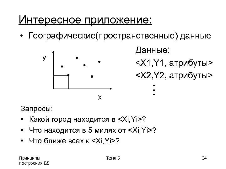 Интересное приложение: • Географические(пространственные) данные Данные: <X 1, Y 1, атрибуты> <X 2, Y