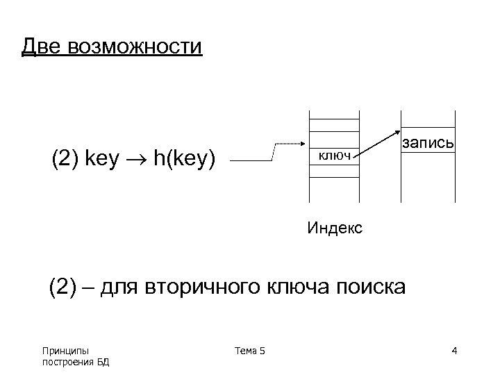 Две возможности (2) key h(key) ключ запись Индекс (2) – для вторичного ключа поиска