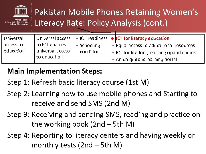 Pakistan Mobile Phones Retaining Women's Literacy Rate: Policy Analysis (cont. ) Universal access to