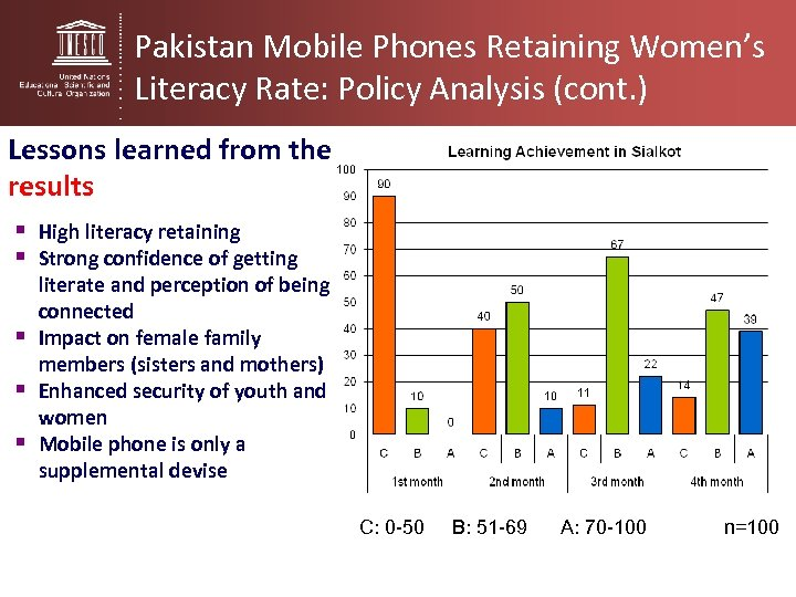 Pakistan Mobile Phones Retaining Women's Literacy Rate: Policy Analysis (cont. ) Lessons learned from