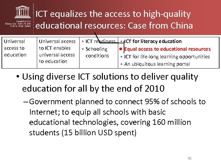 ICT equalizes the access to high-quality educational resources: Case from China Universal access to