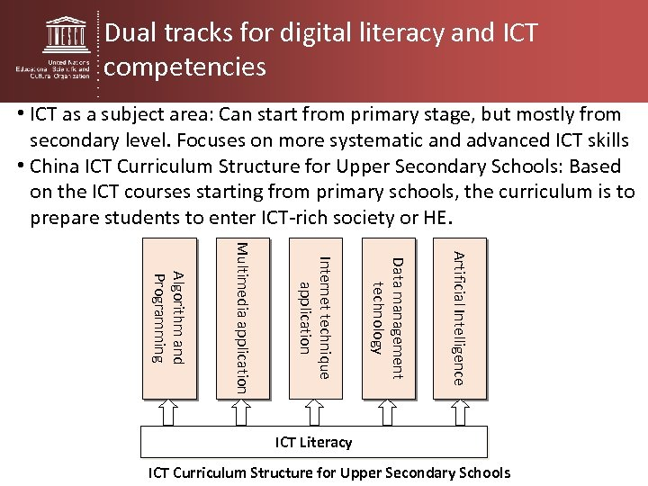 Dual tracks for digital literacy and ICT competencies • ICT as a subject area: