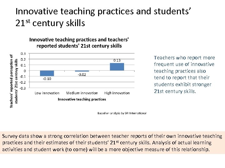 Innovative teaching practices and students' 21 st century skills Teachers who report more frequent