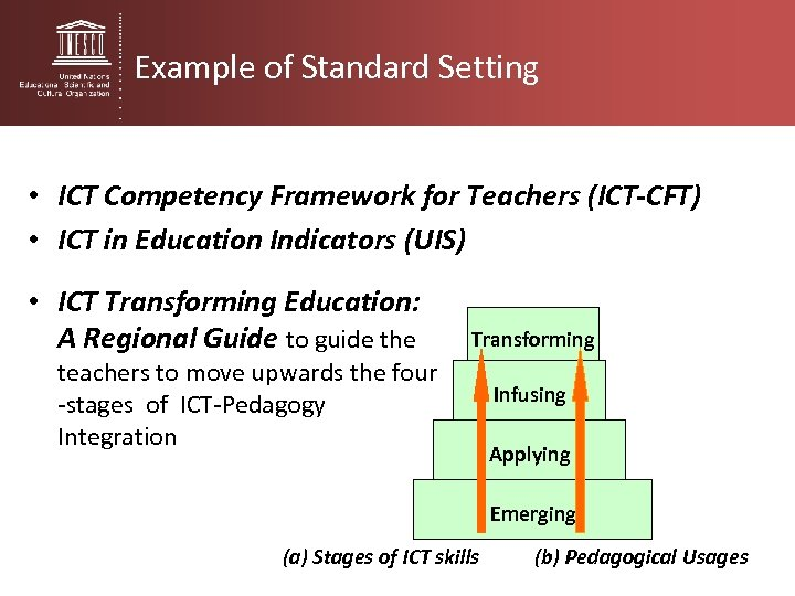 Example of Standard Setting • ICT Competency Framework for Teachers (ICT-CFT) • ICT in