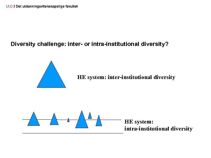 Diversity challenge: inter- or intra-institutional diversity? HE system: inter-institutional diversity HE system: intra-institutional diversity