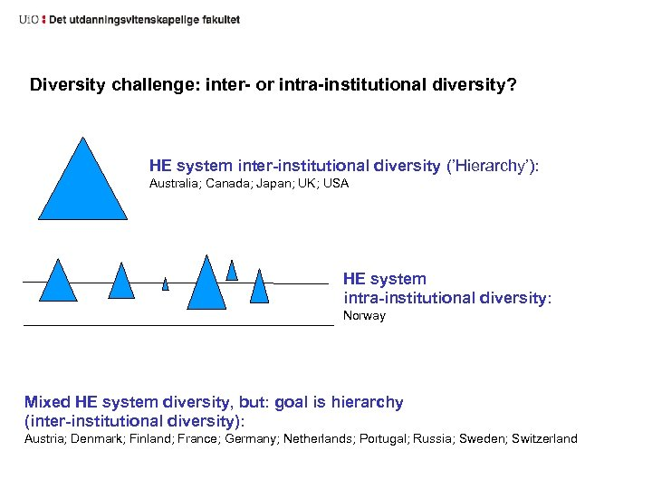 Diversity challenge: inter- or intra-institutional diversity? HE system inter-institutional diversity ('Hierarchy'): Australia; Canada; Japan;