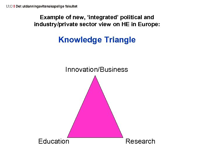Example of new, 'integrated' political and industry/private sector view on HE in Europe: Knowledge