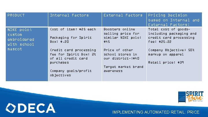 PRODUCT Internal Factors External Factors Pricing Decision based on Internal and External Factors: NIKE
