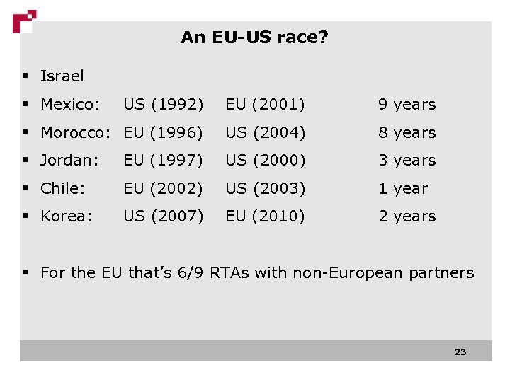 An EU-US race? § Israel § Mexico: US (1992) EU (2001) 9 years §