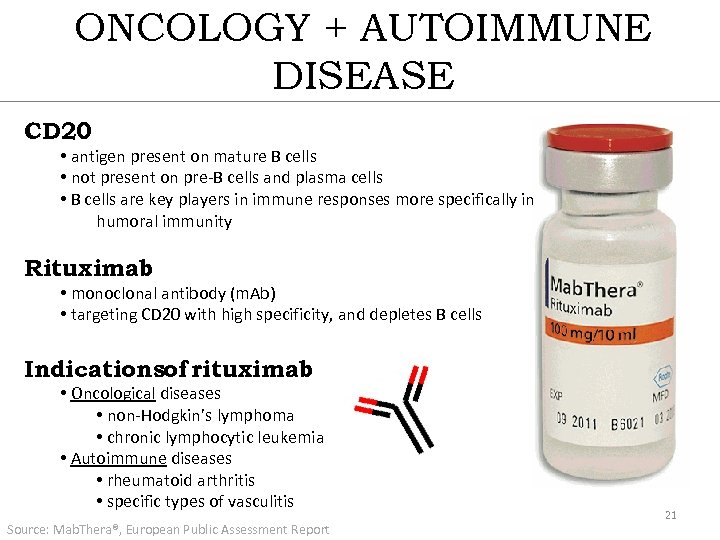 ONCOLOGY + AUTOIMMUNE DISEASE CD 20 • antigen present on mature B cells •