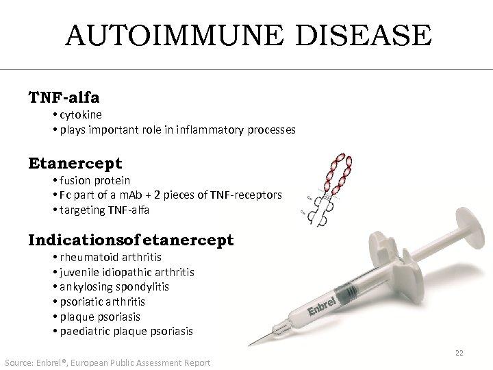 AUTOIMMUNE DISEASE TNF-alfa • cytokine • plays important role in inflammatory processes Etanercept •