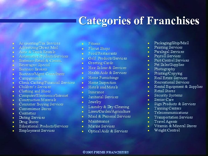 Categories of Franchises Accounting/Tax Services n Advertising/Direct Mail n Auto & Truck Rentals n
