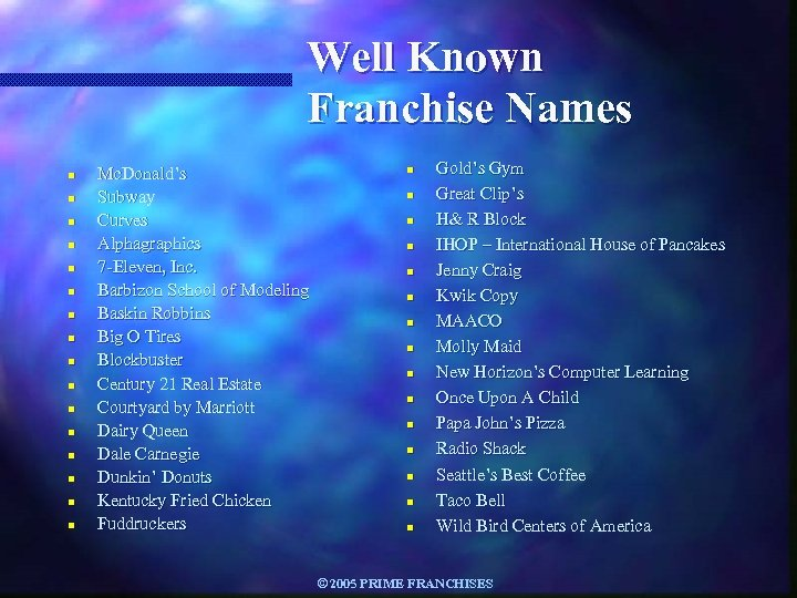 Well Known Franchise Names n n n n Mc. Donald's Subway Curves Alphagraphics 7