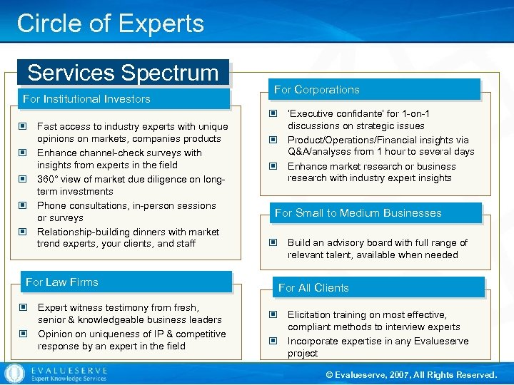 Circle of Experts Services Spectrum For Institutional Investors © Fast access to industry