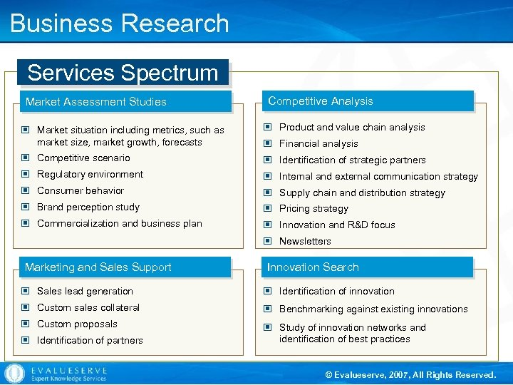 Business Research Services Spectrum Market Assessment Studies Competitive Analysis © Market situation including metrics,