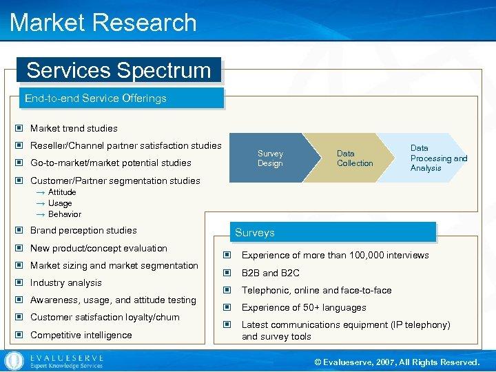 Market Research Services Spectrum End-to-end Service Offerings © Market trend studies © Reseller/Channel partner