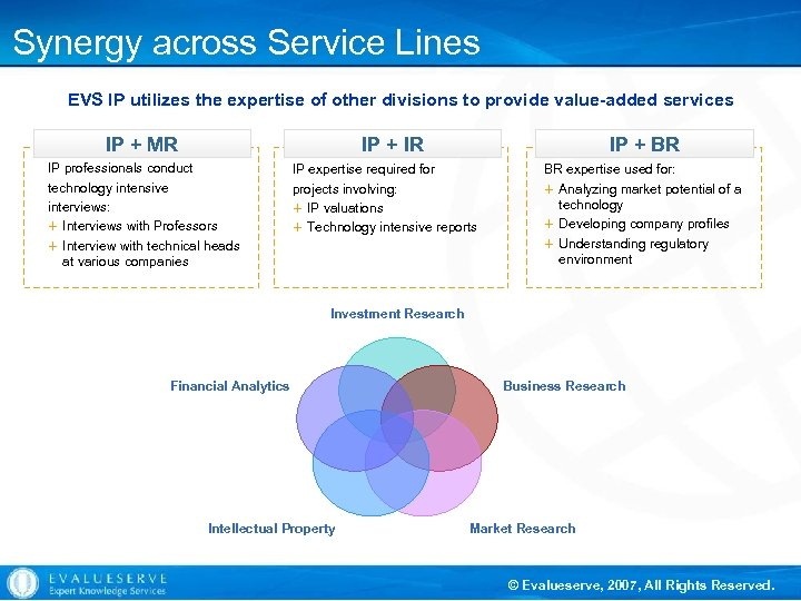 Synergy across Service Lines EVS IP utilizes the expertise of other divisions to provide
