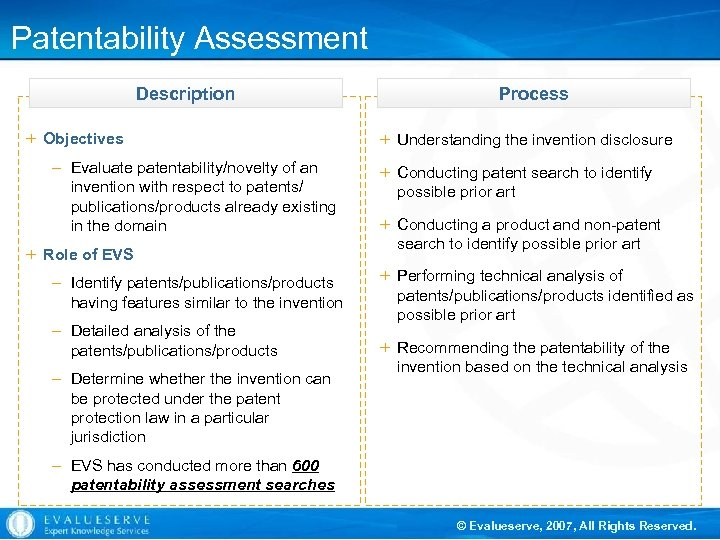 Patentability Assessment Description + Objectives – Evaluate patentability/novelty of an invention with respect to