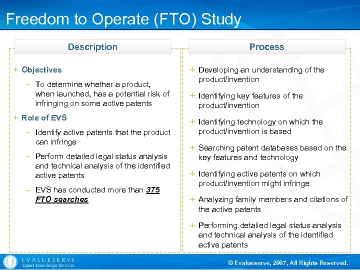 Freedom to Operate (FTO) Study Description + Objectives – To determine whether a product,