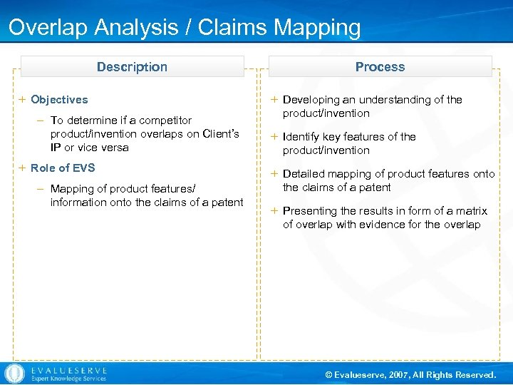 Overlap Analysis / Claims Mapping Description + Objectives – To determine if a competitor