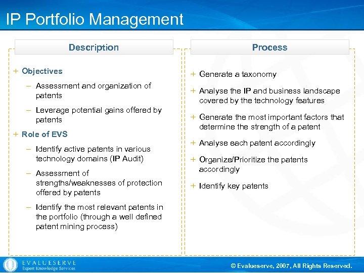 IP Portfolio Management Description + Objectives – Assessment and organization of patents – Leverage
