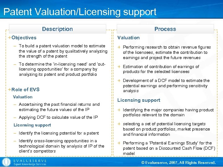 Patent Valuation/Licensing support Description +Objectives Process Valuation – To build a patent valuation model