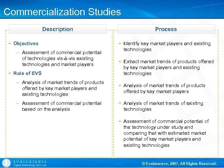 Commercialization Studies Description + Objectives – Assessment of commercial potential of technologies vis-à-vis existing