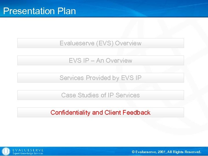 Presentation Plan Evalueserve (EVS) Overview EVS IP – An Overview Services Provided by EVS