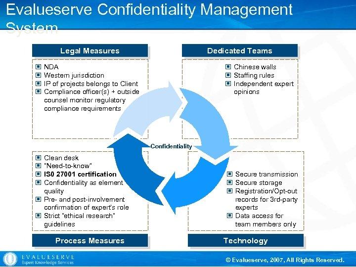 Evalueserve Confidentiality Management System Legal Measures © © Dedicated Teams NDA Western jurisdiction IP