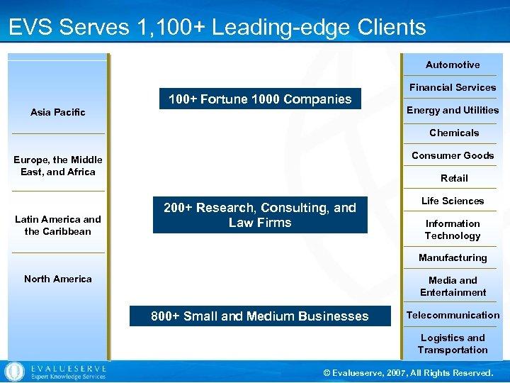 EVS Serves 1, 100+ Leading-edge Clients Automotive 100+ Fortune 1000 Companies Asia Pacific Financial